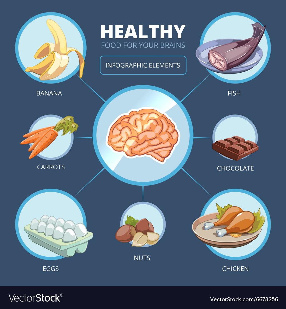 Brain food infographics