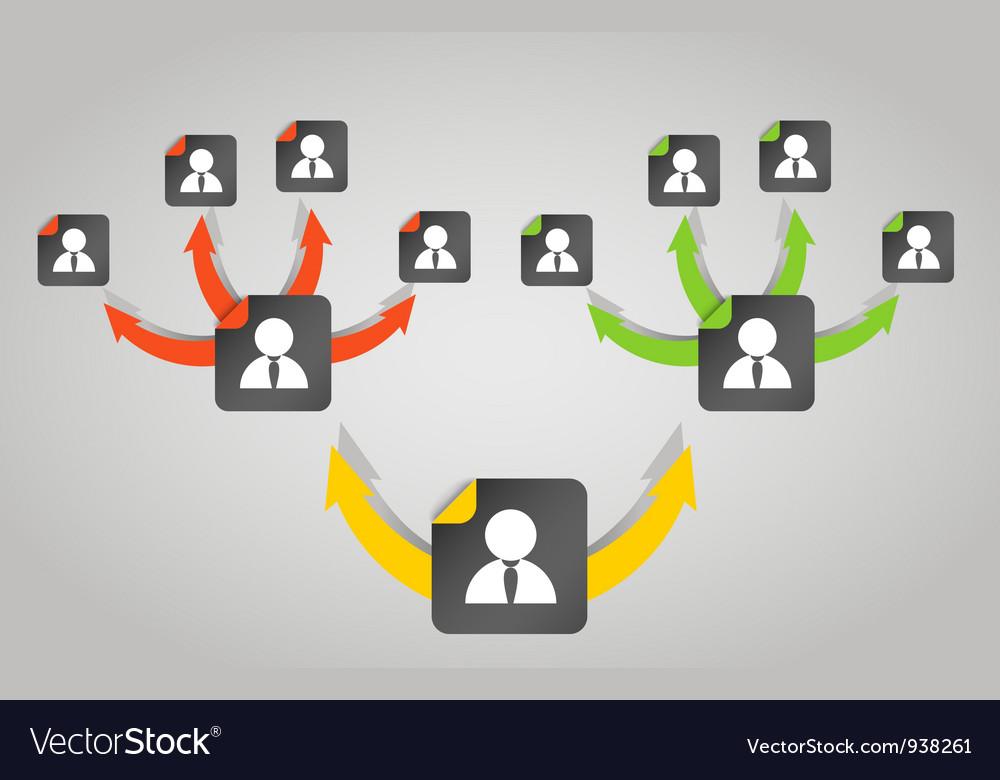 Company Structure Diagram