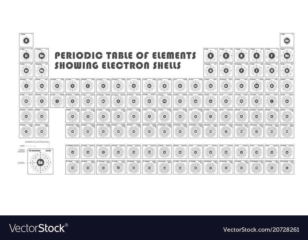 Periodic Table Of Element Showing Electron Shells Vector Image