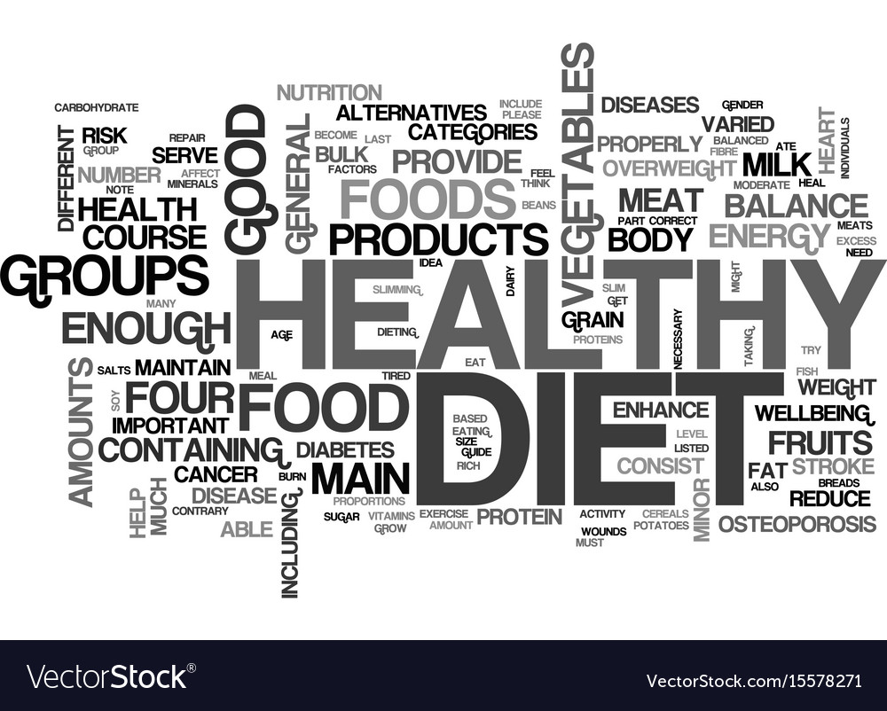 what is a balanced diet text word cloud concept vector image