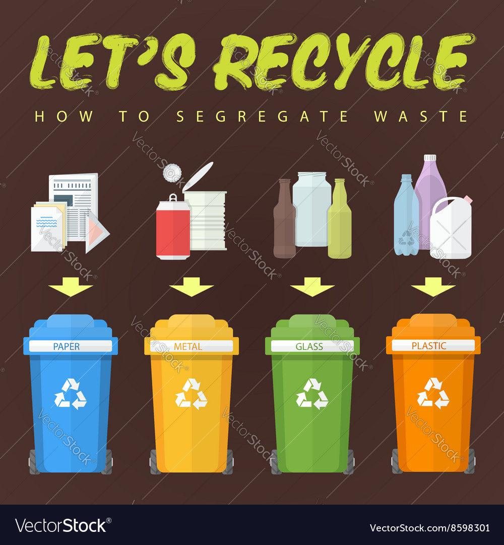 Lets recycle waste concept