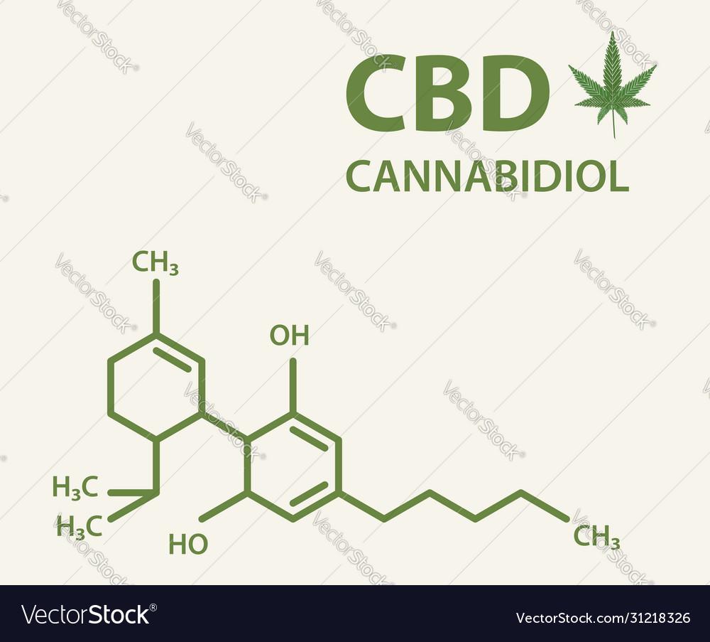 Cbd molecular formula