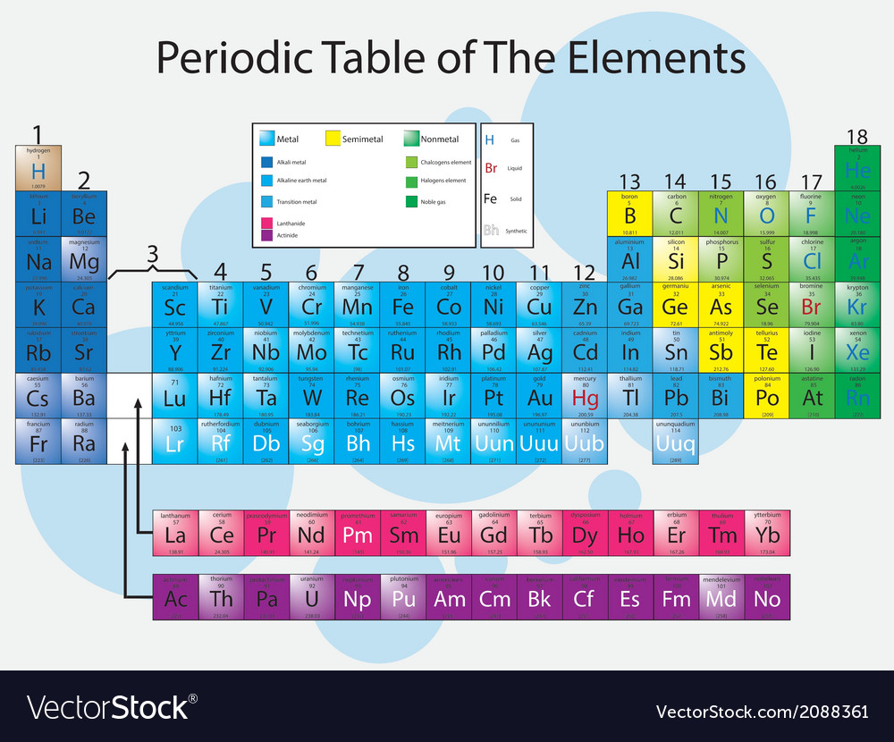 Periodic table of the elements royalty free vector image periodic table of the elements vector image urtaz Image collections