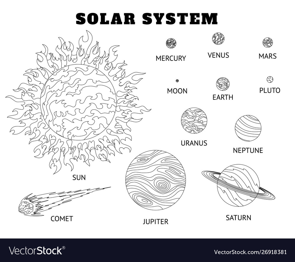- Solar System Set Cartoon Planets Coloring Vector Image