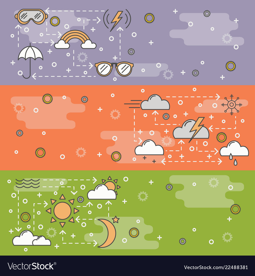 Thin line art weather web banner template
