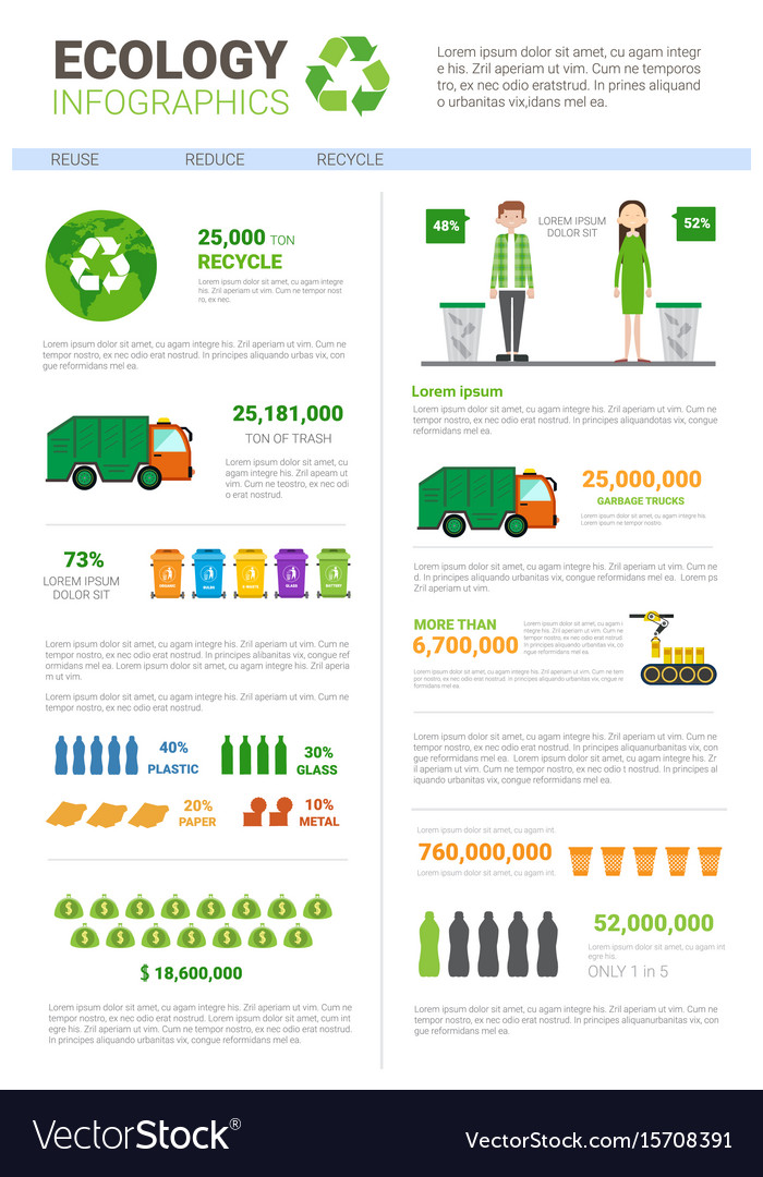 Ecology infographic banner recycle waste sorting vector image