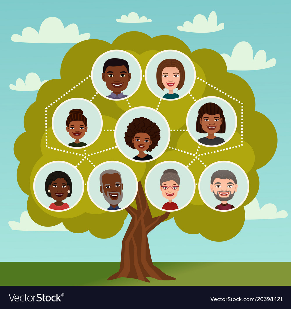 big family tree cartoon concept with avatar icons vector image free family reunion tree clipart free family tree clipart designs