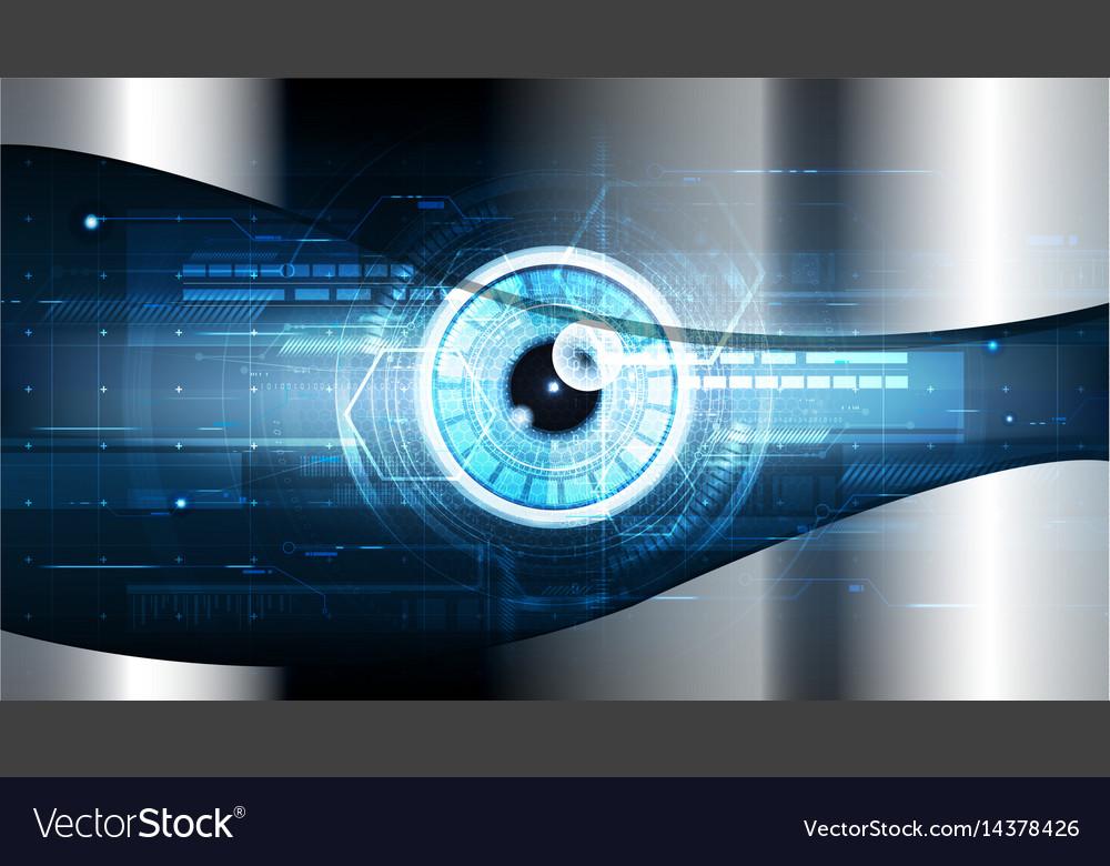 Technological cybersecurity eye scanning