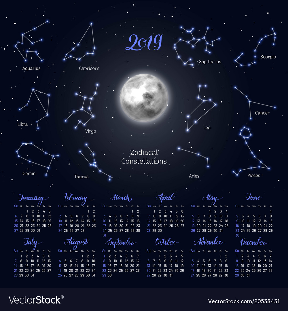 Moon Sign Calculator