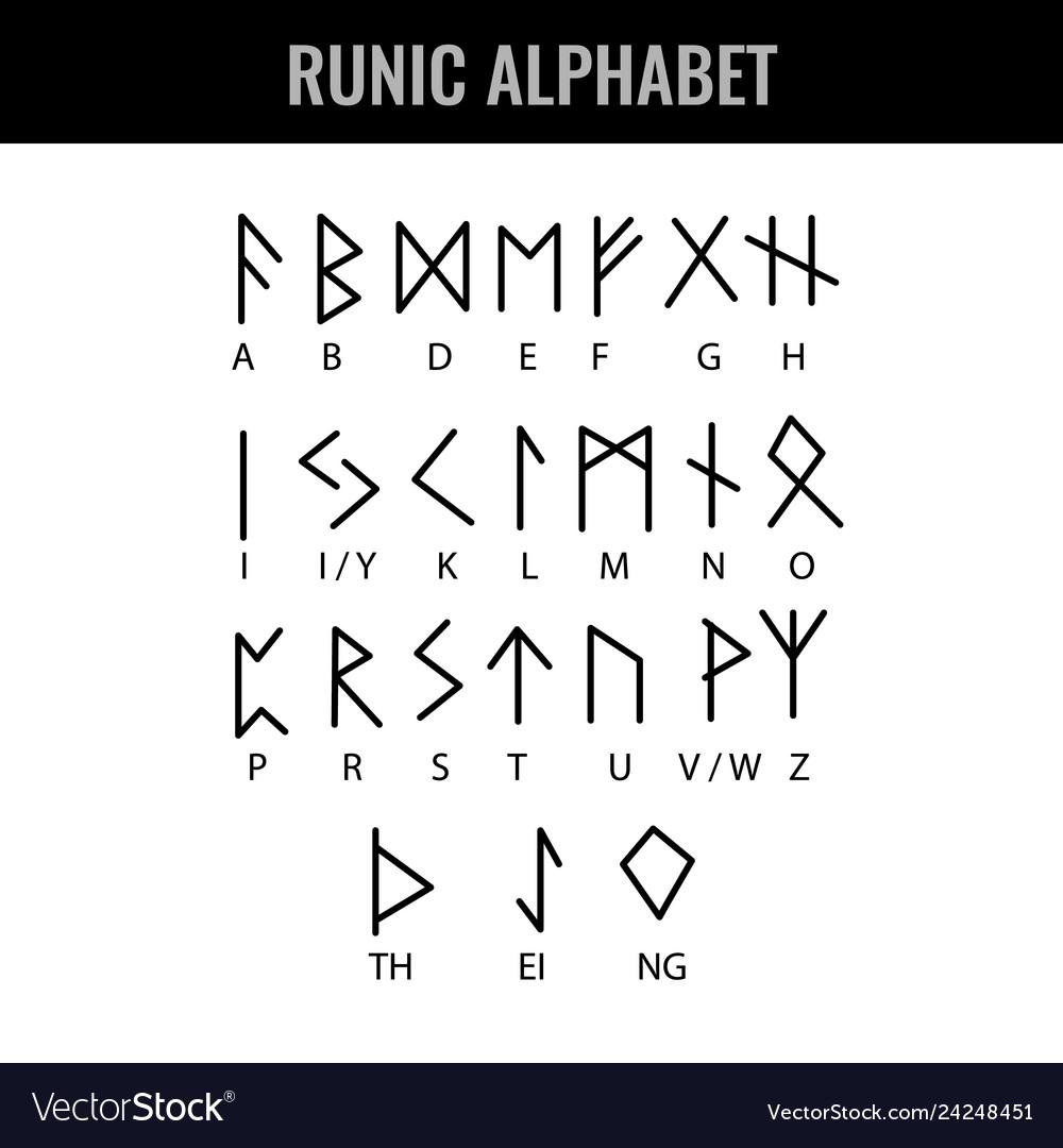 Runic alphabet and its latin letter interpretation