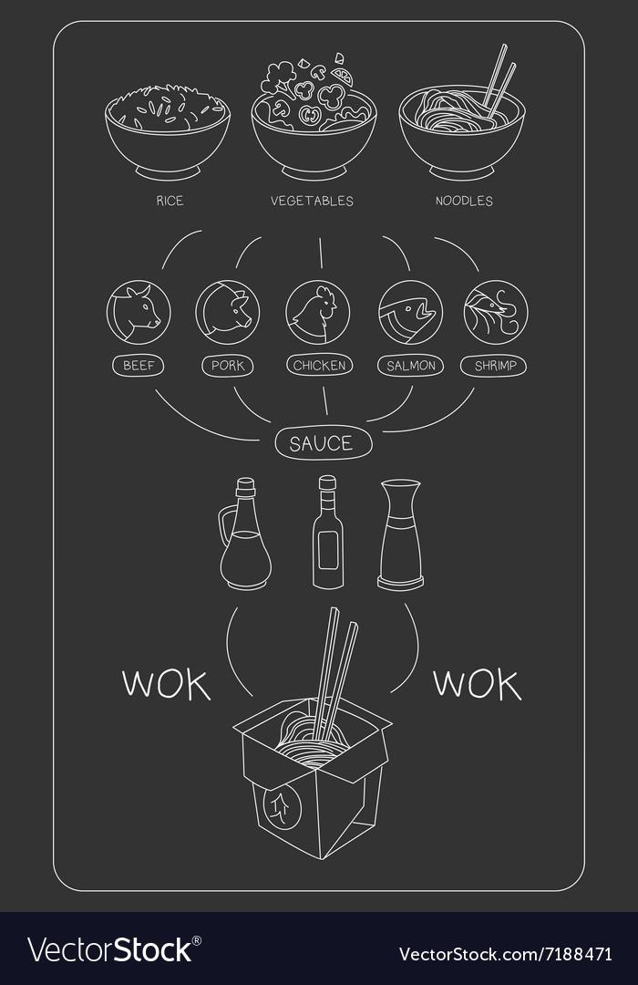 Asian Chalkboard Thai Food Ingredients