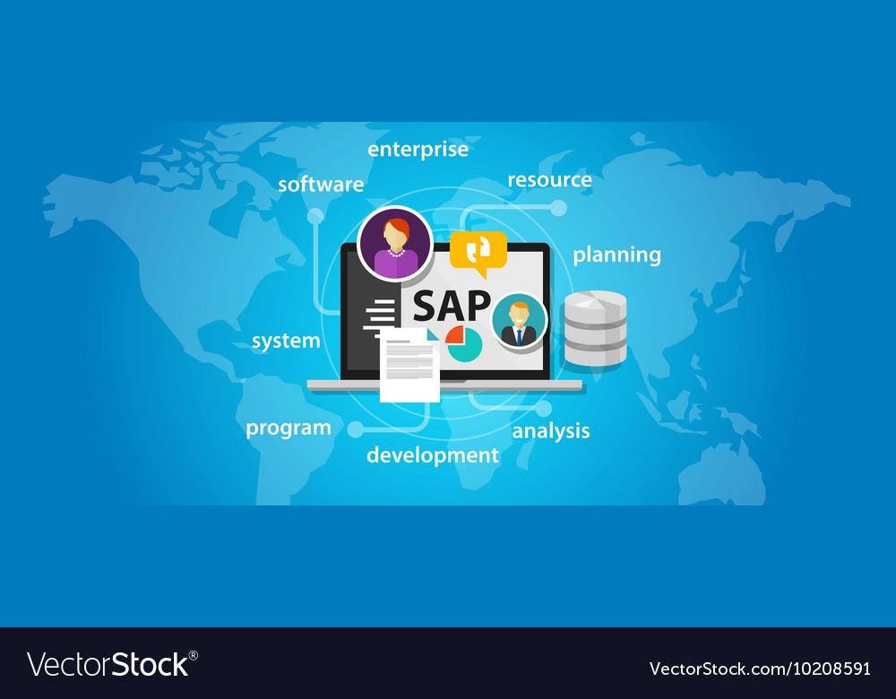 SAP system software enterprise resource planning