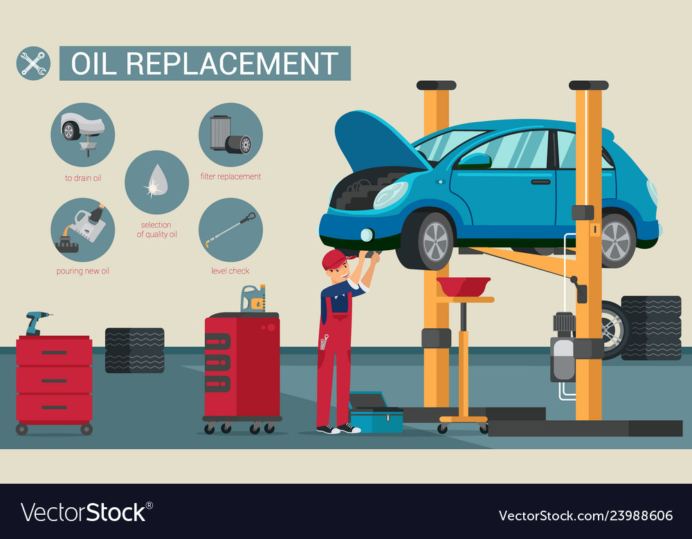 Oil replacement in car service flat banner