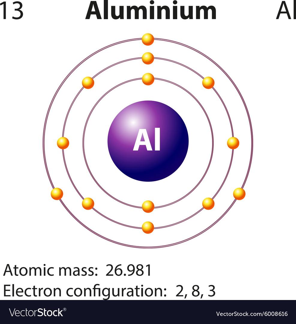 Diagram representation of the element aluminium vector image