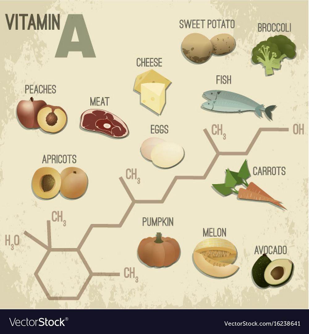 Melawan Jerawat Degil Dengan 9 Jenis Makanan Ini 11