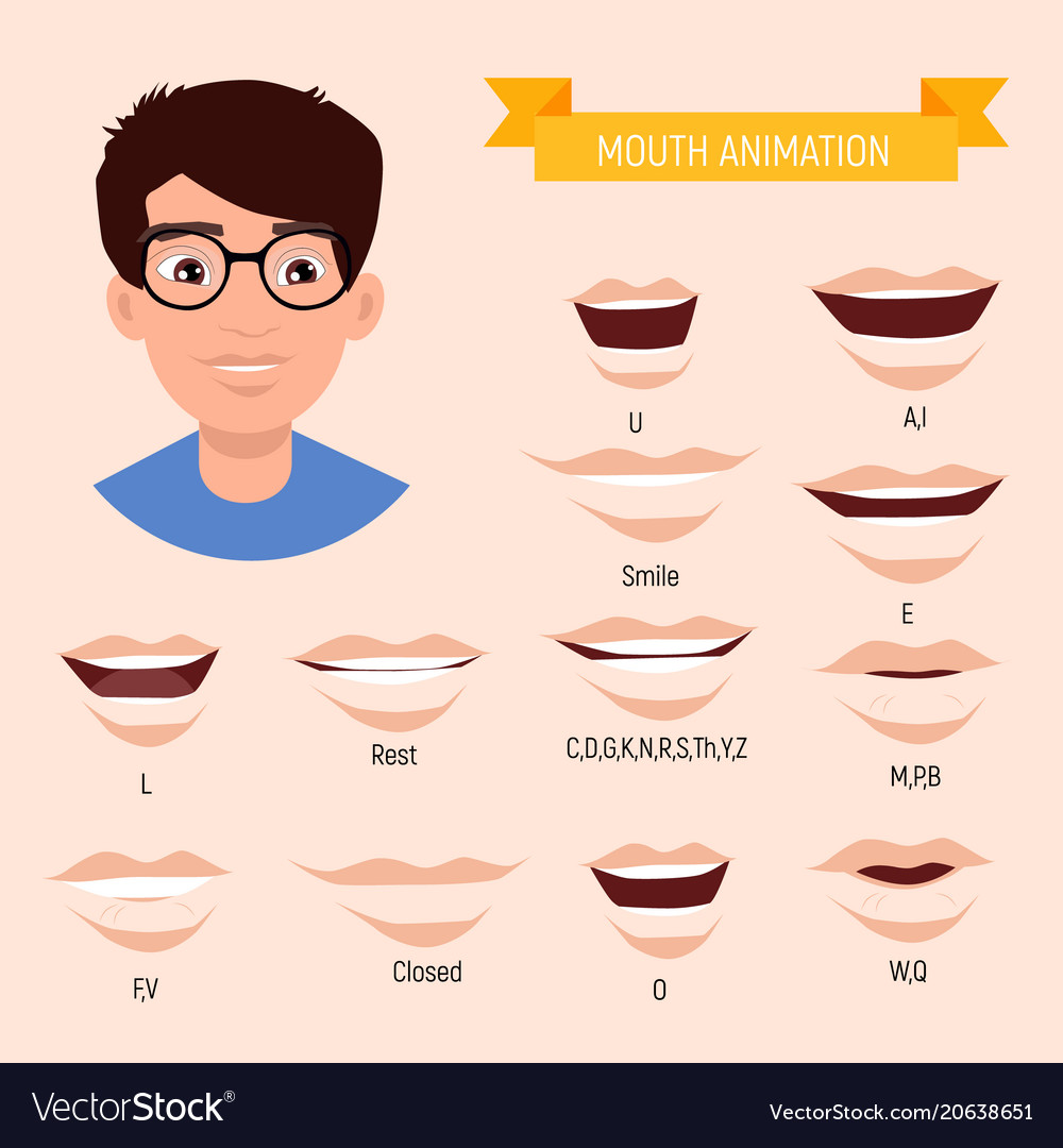 Male mouth animation phoneme mouth chart