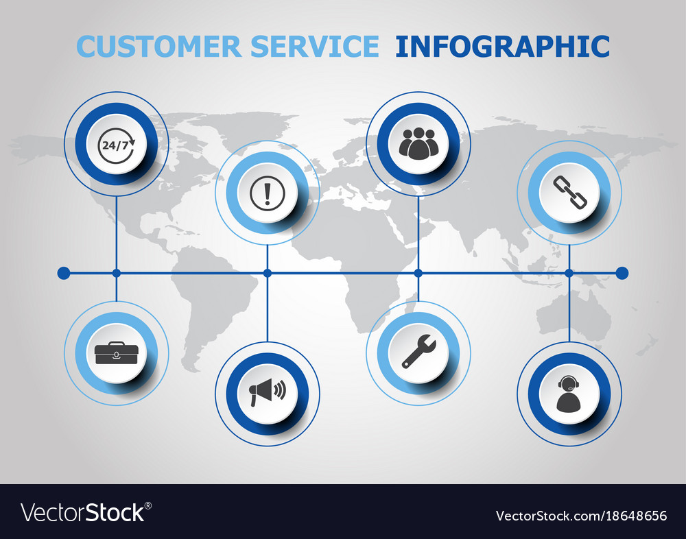 Infographic design with customer service icons vector image