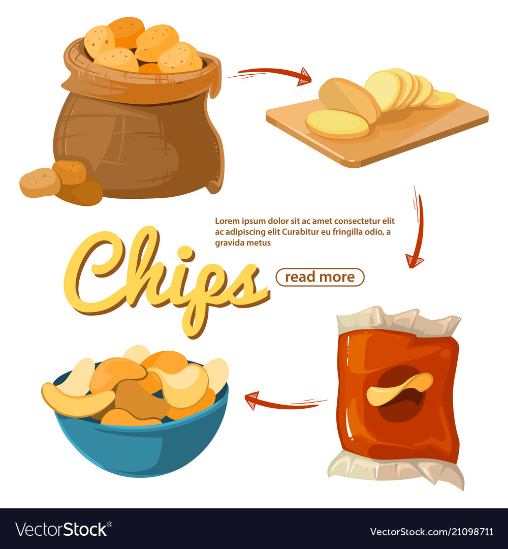 Info poster about potato chips cartoon