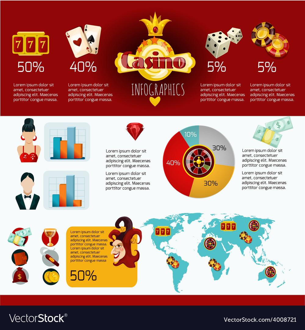 Casino Infographics Set