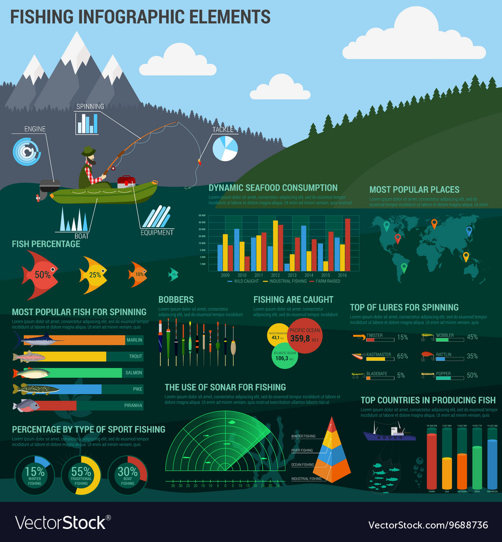 Fishing infographics with linear and circle charts