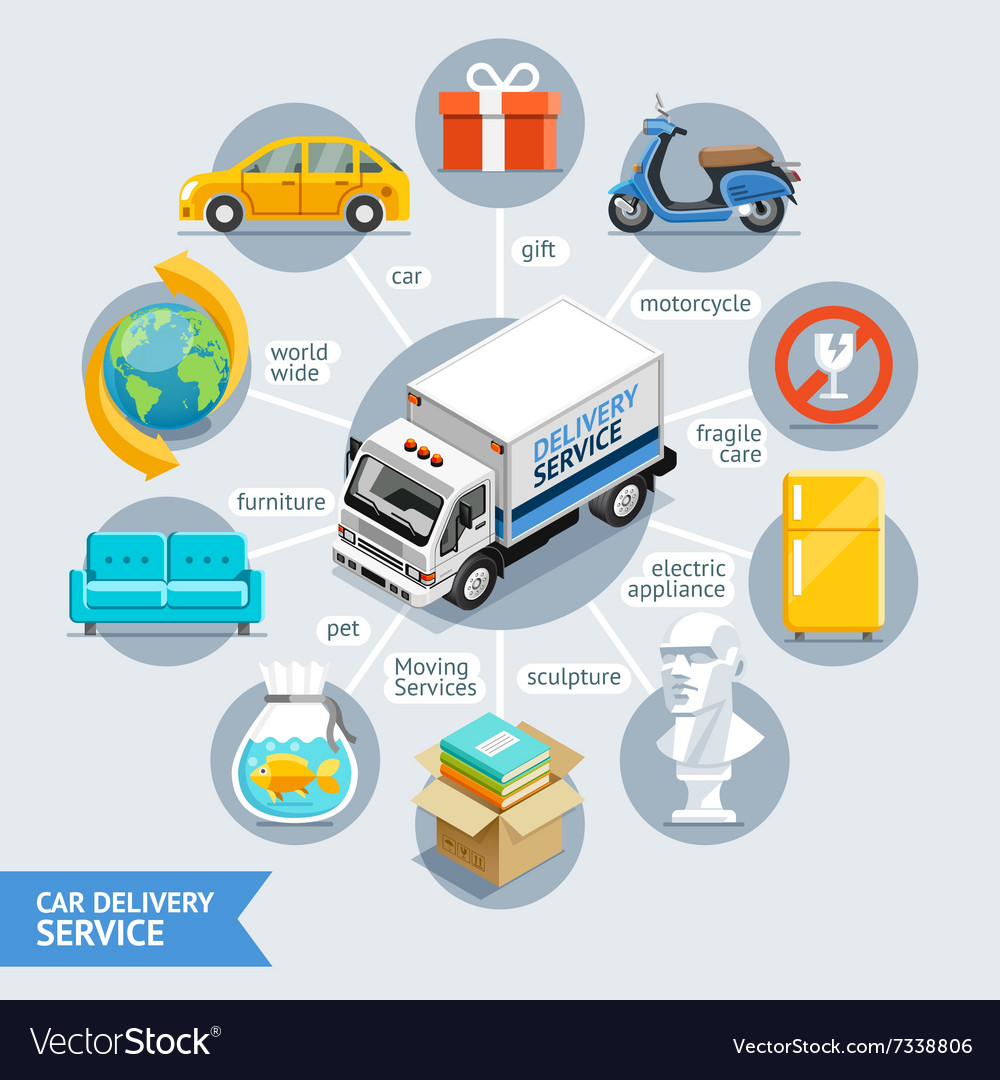 Car Delivery Service Concept Isometric Flat Style