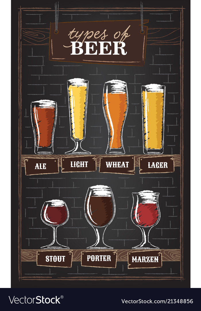 Beer types a visual guide to types of beer