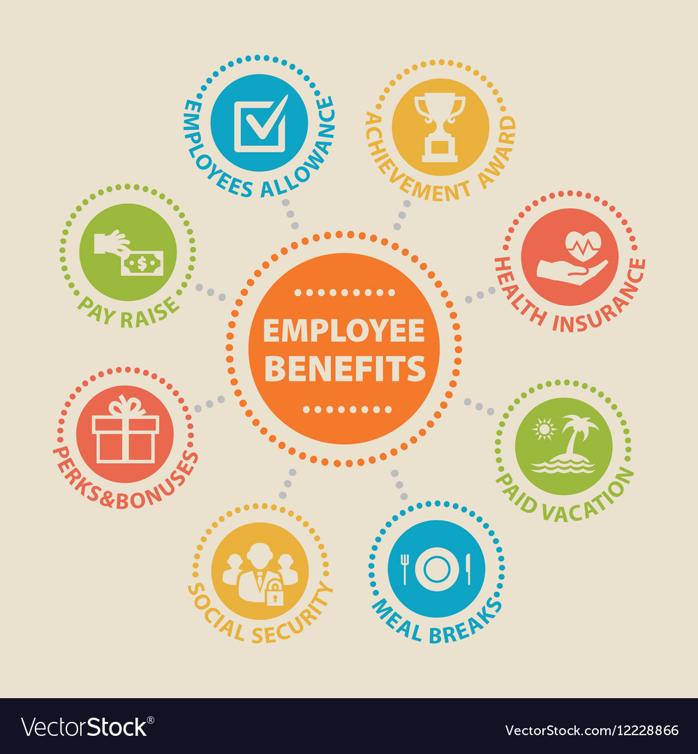 Employee Benefits Concept With Icons Royalty Free Vector