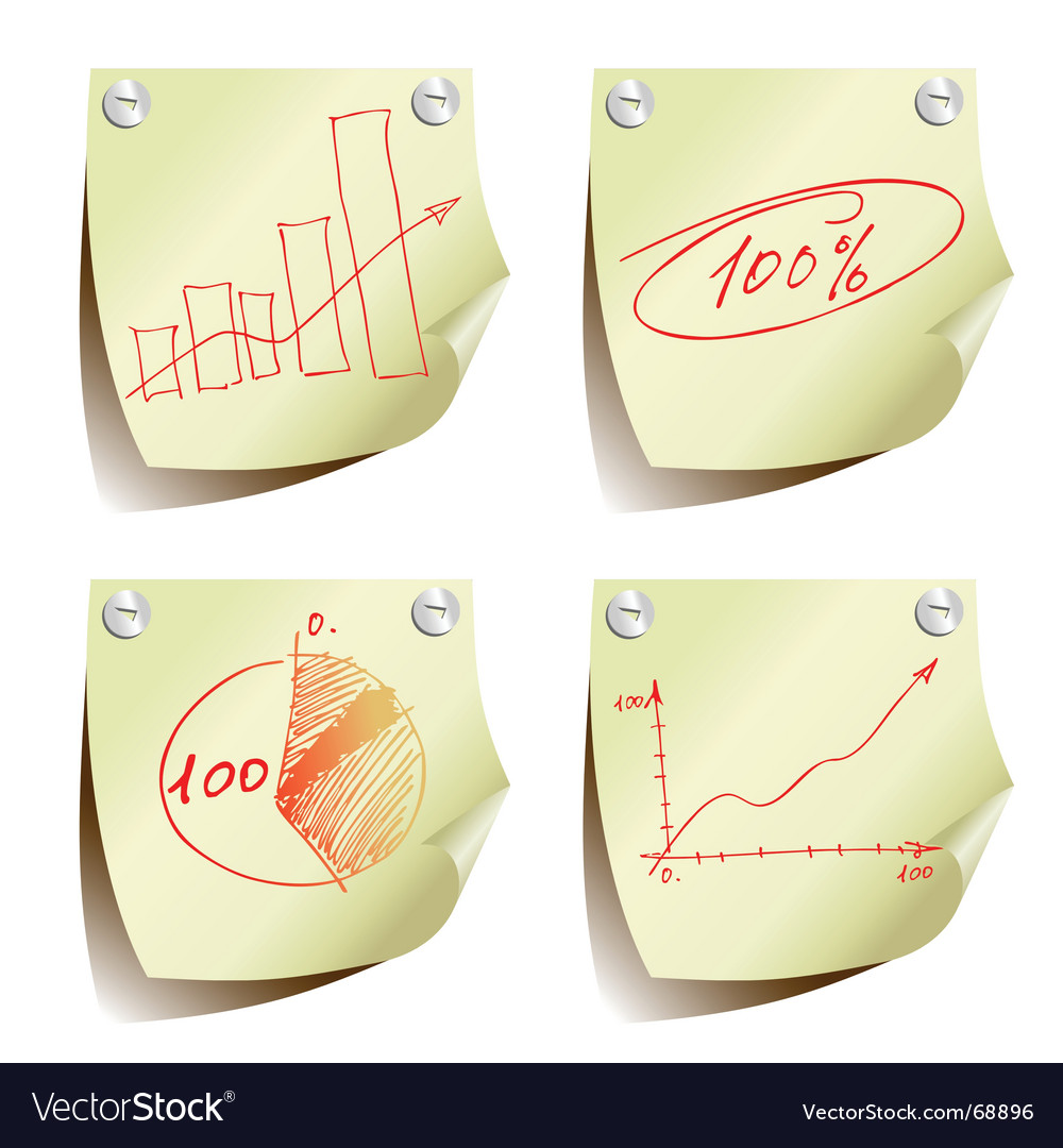Statistic charts