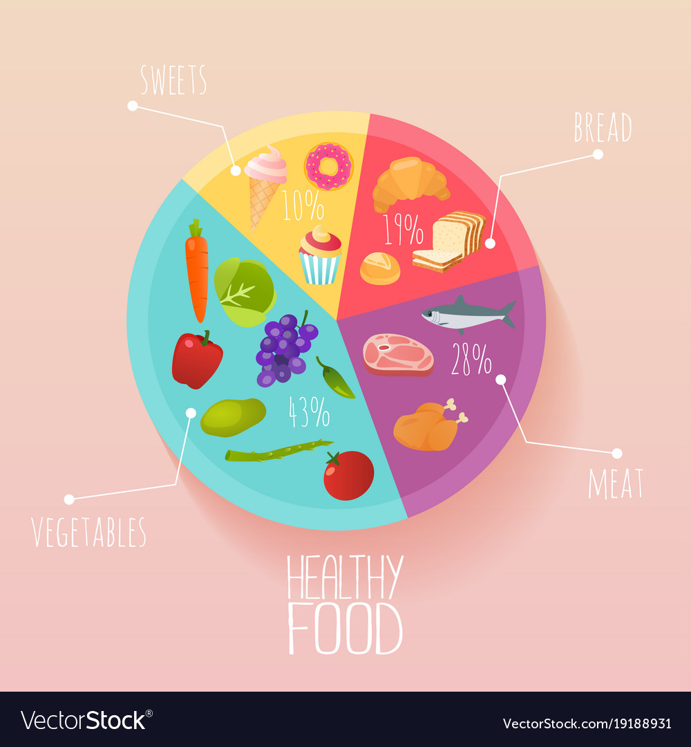 Healthy food and dieting concept plan your meal