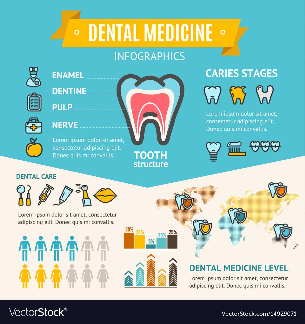 dental-medicine-health-care-infographic-