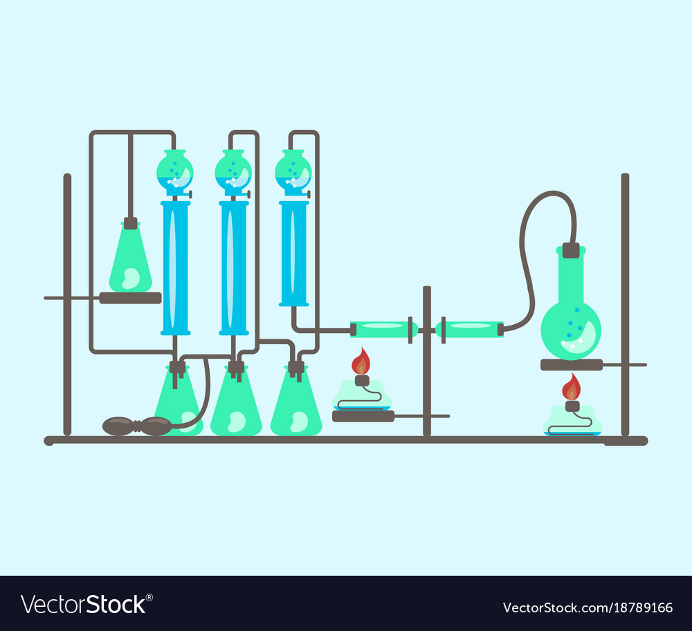 Concept of chemistry experiment