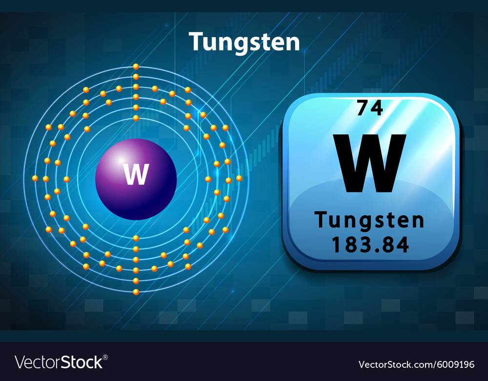 Periodic Symbol And Diagram Of Tungsten Royalty Free Vector
