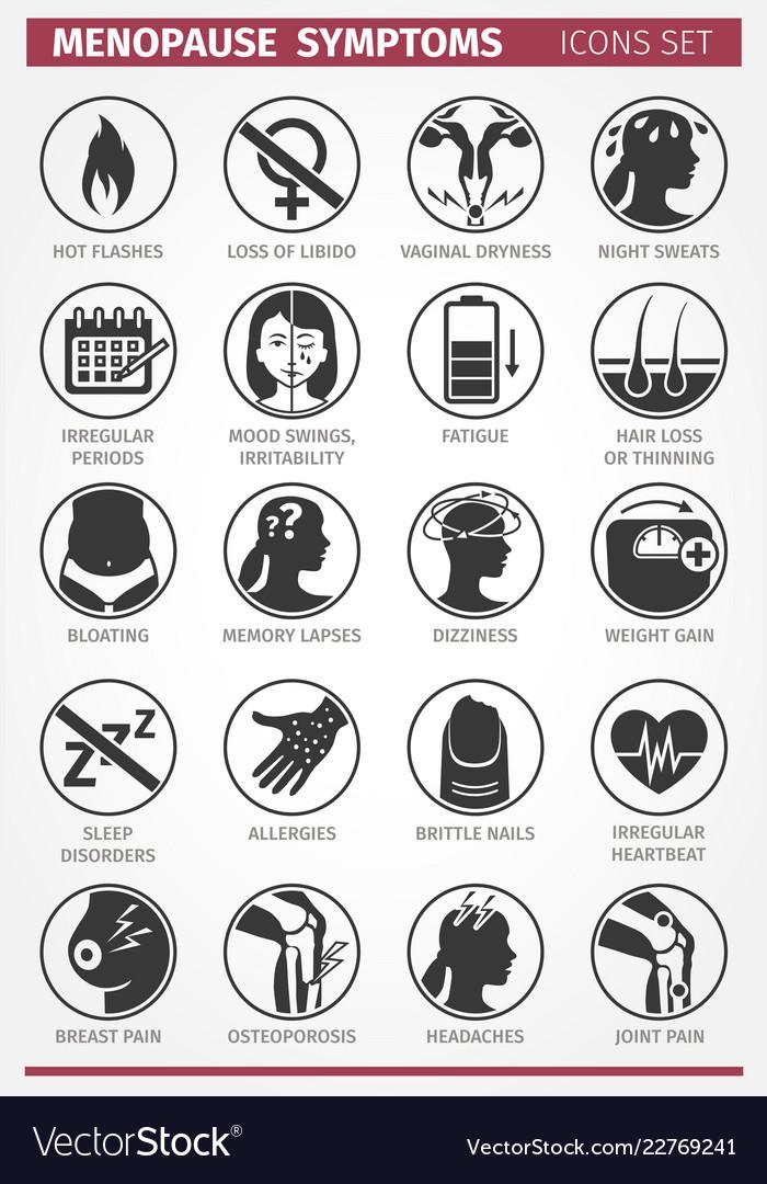 20 menopause symptoms set of icons