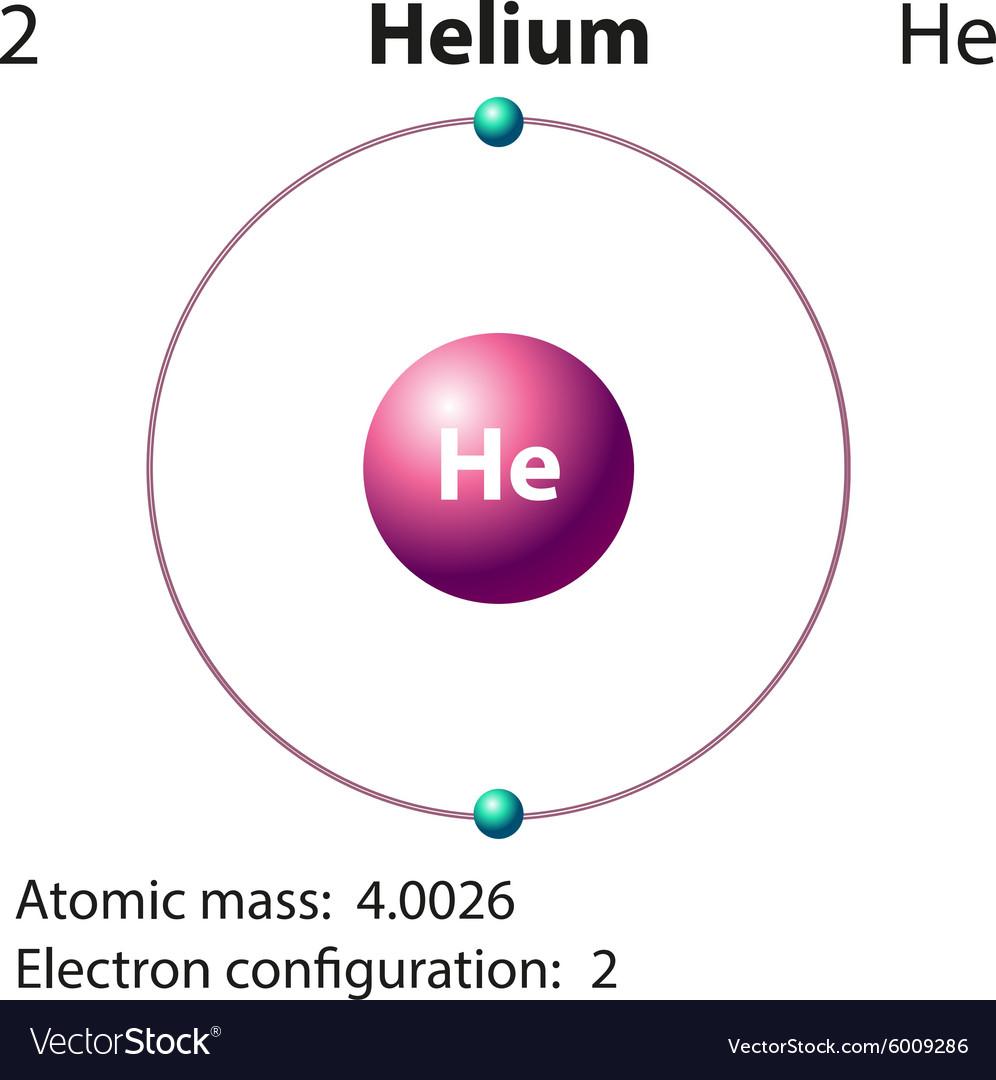 Diagram Representation Of The Element Helium Vector Image