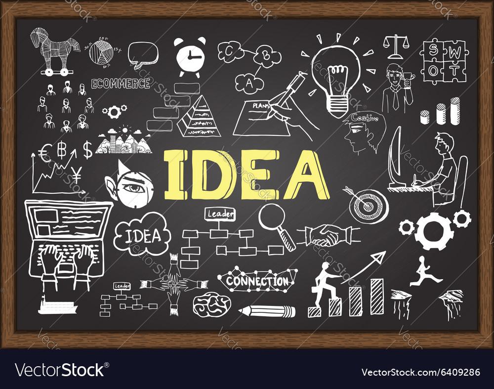 IDEA on chalkboard
