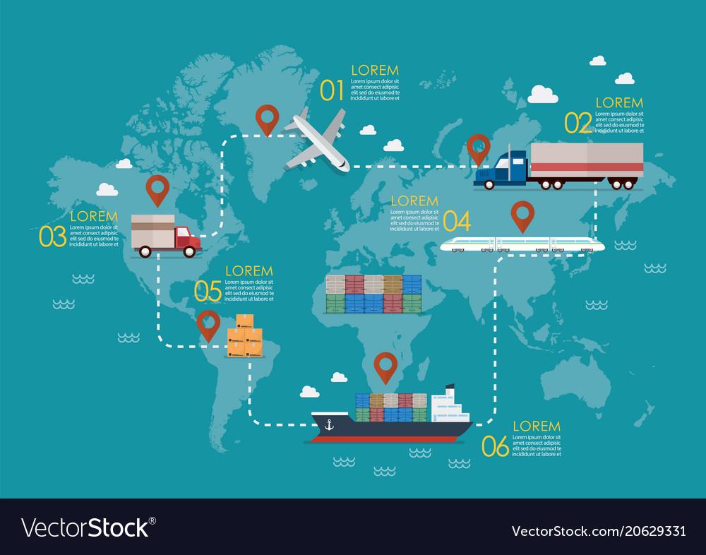Global logistics network