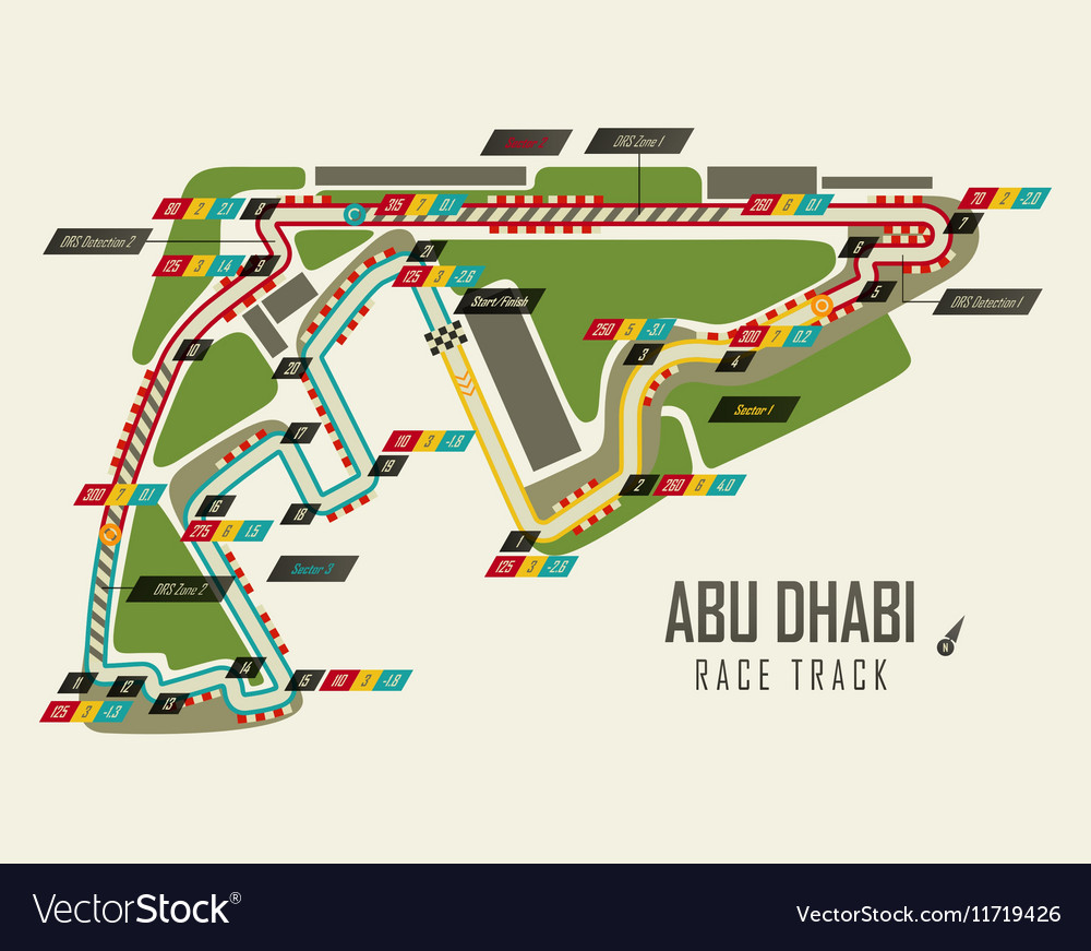 Formula one racing track in Abu Dhabi top view