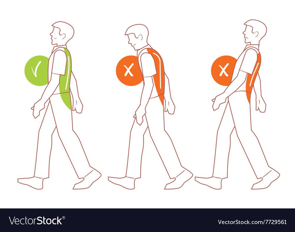 Correct spine posture bad walking position