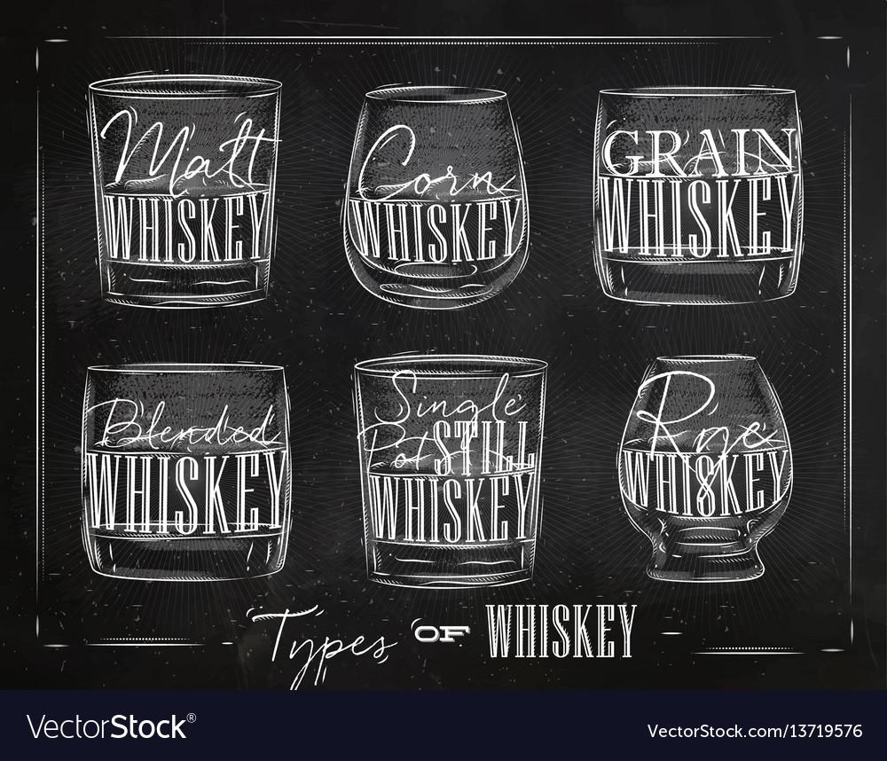Poster types whiskey