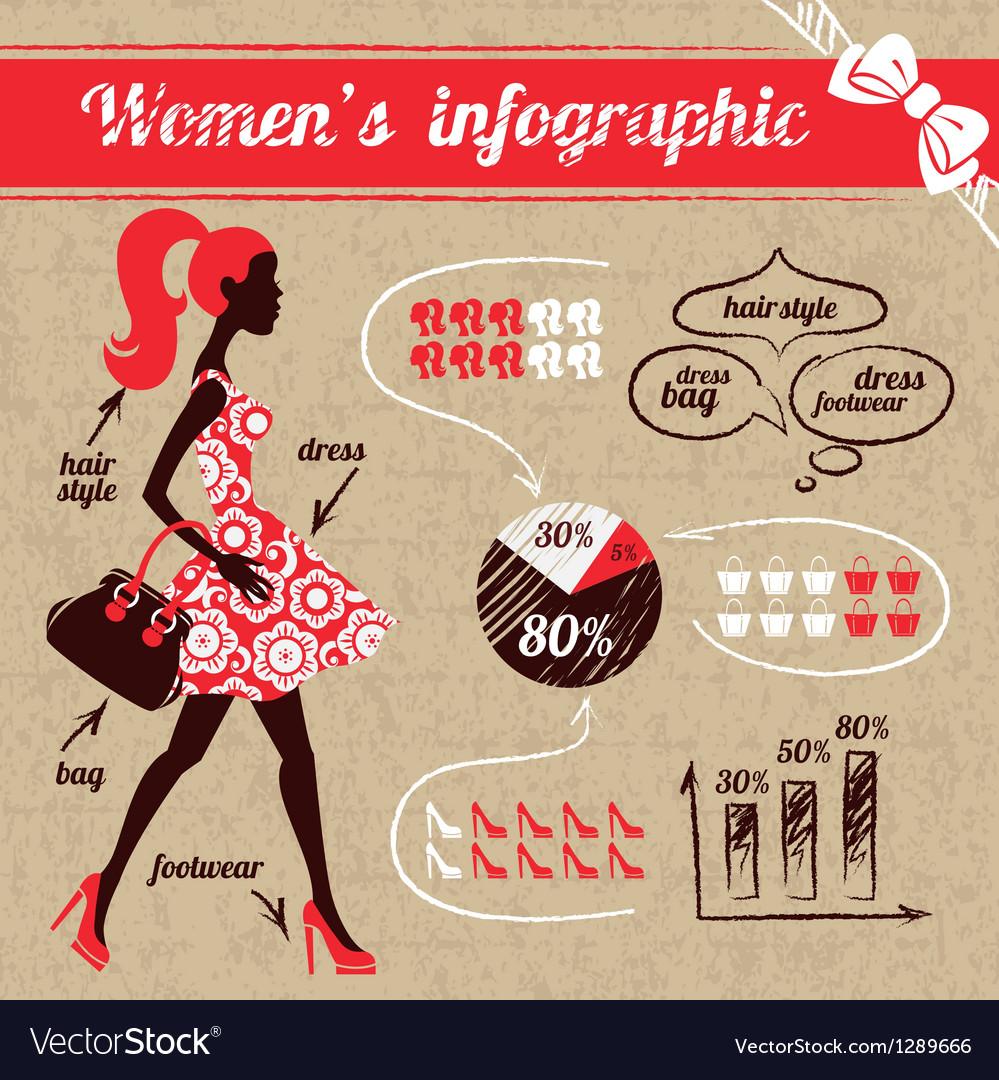 Women shopping infographics