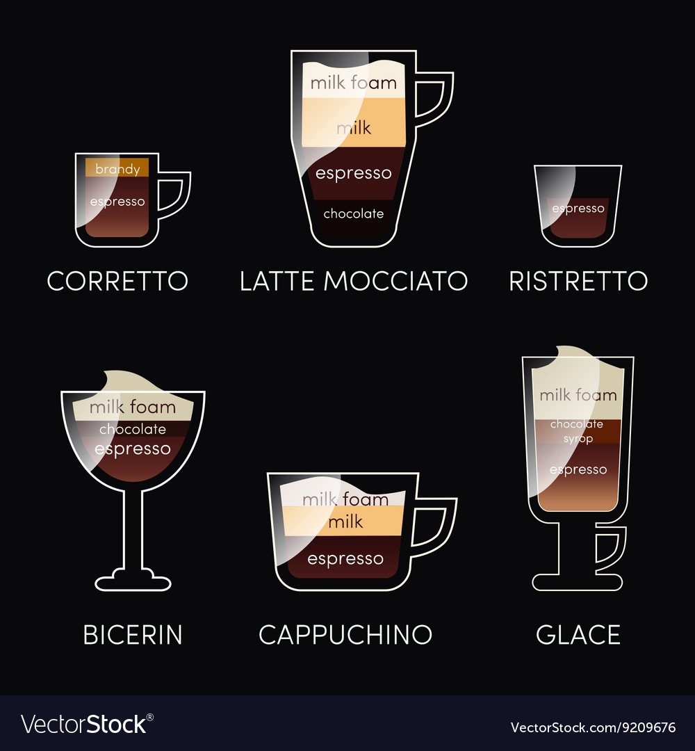 Set of coffee menu infographic with a different