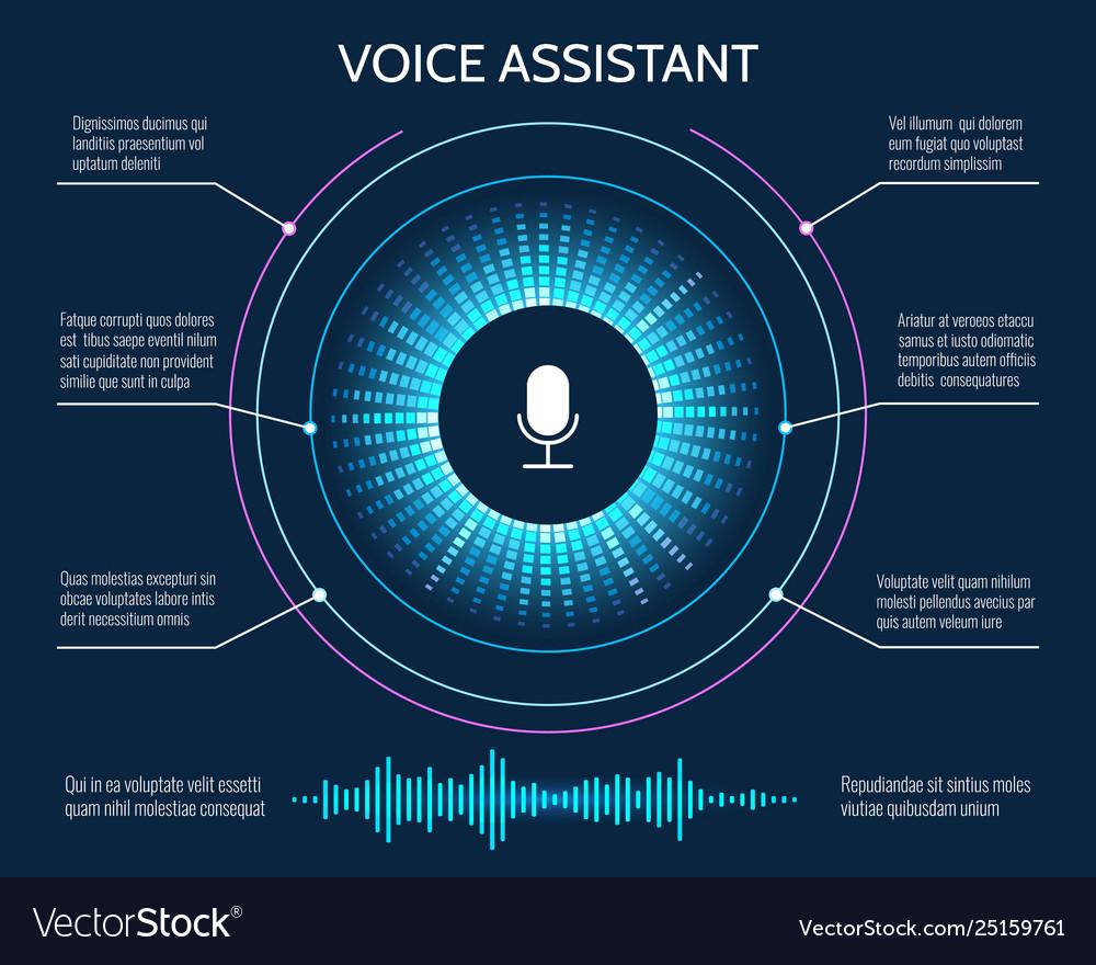 Speech technology assist