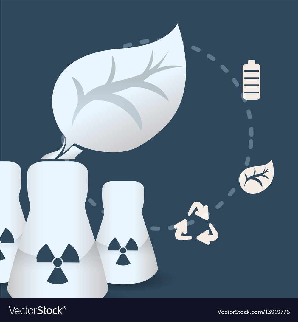 Nuclear power plnat energy environment recycle