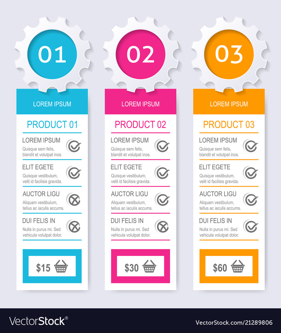 Product pricing comparison table