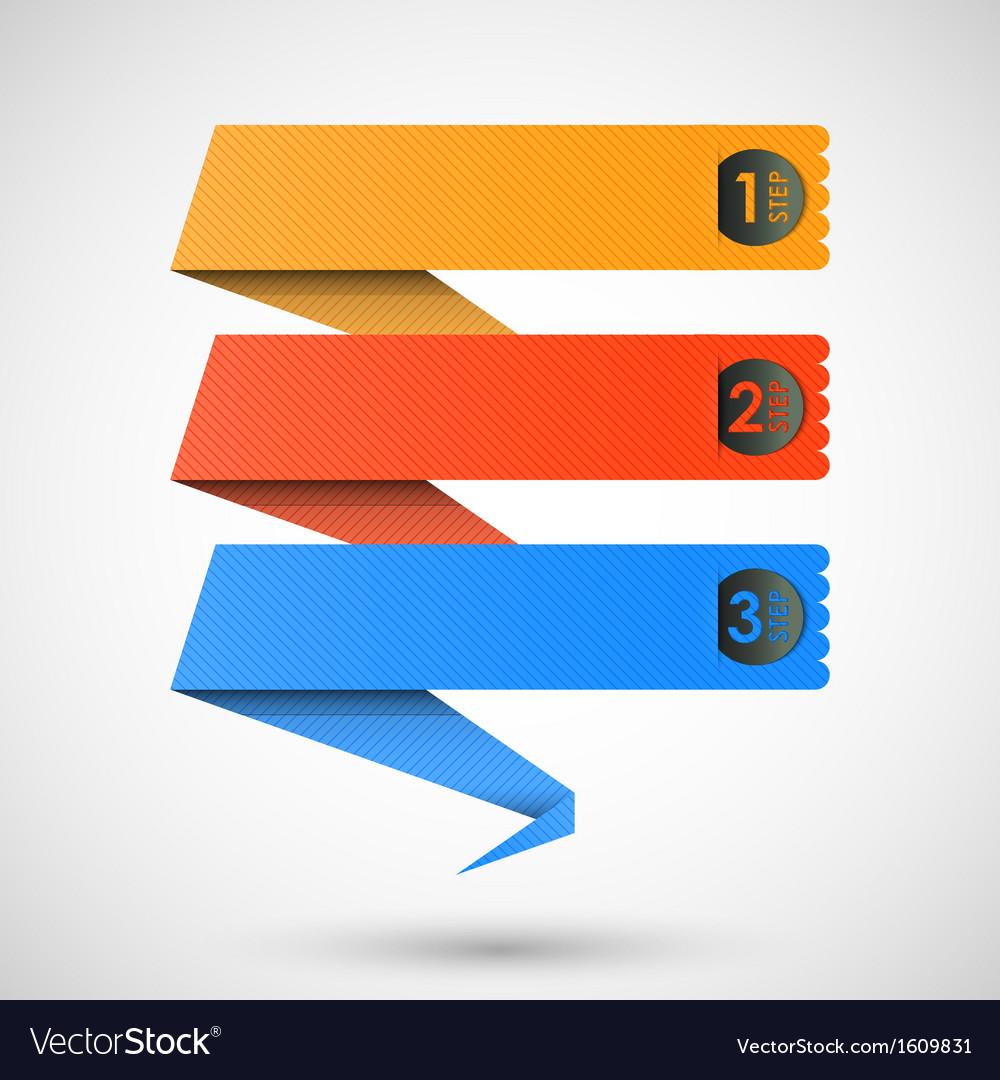 Steps labels