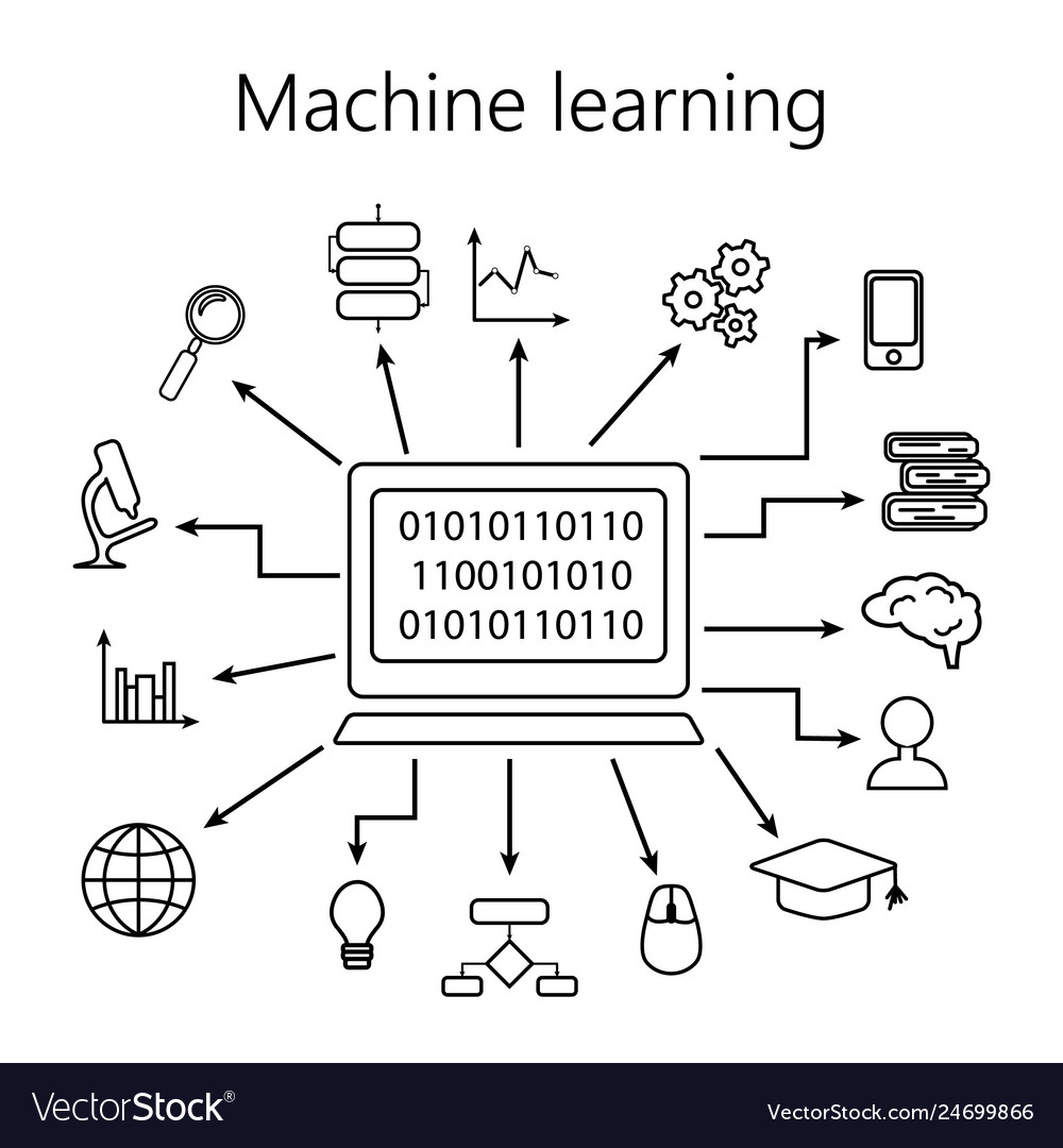 Set Of Smart Machine Learning Icon