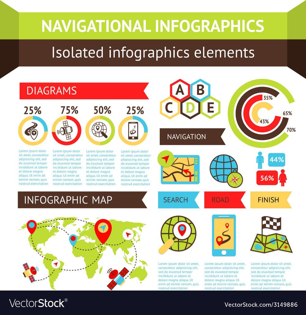 Navigational infographics set