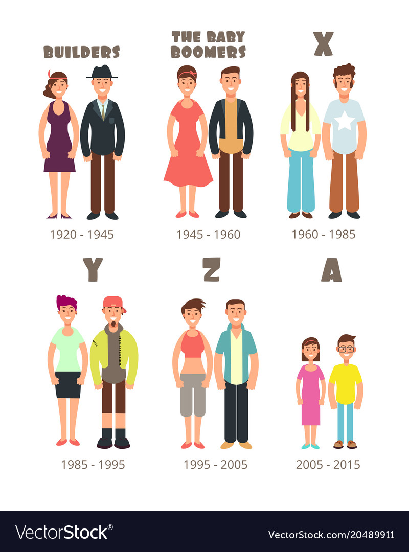 Baby boomer x generation people icons Royalty Free Vector