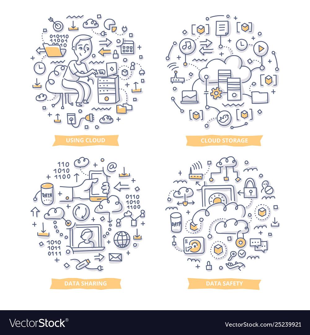 Cloud computing doodle