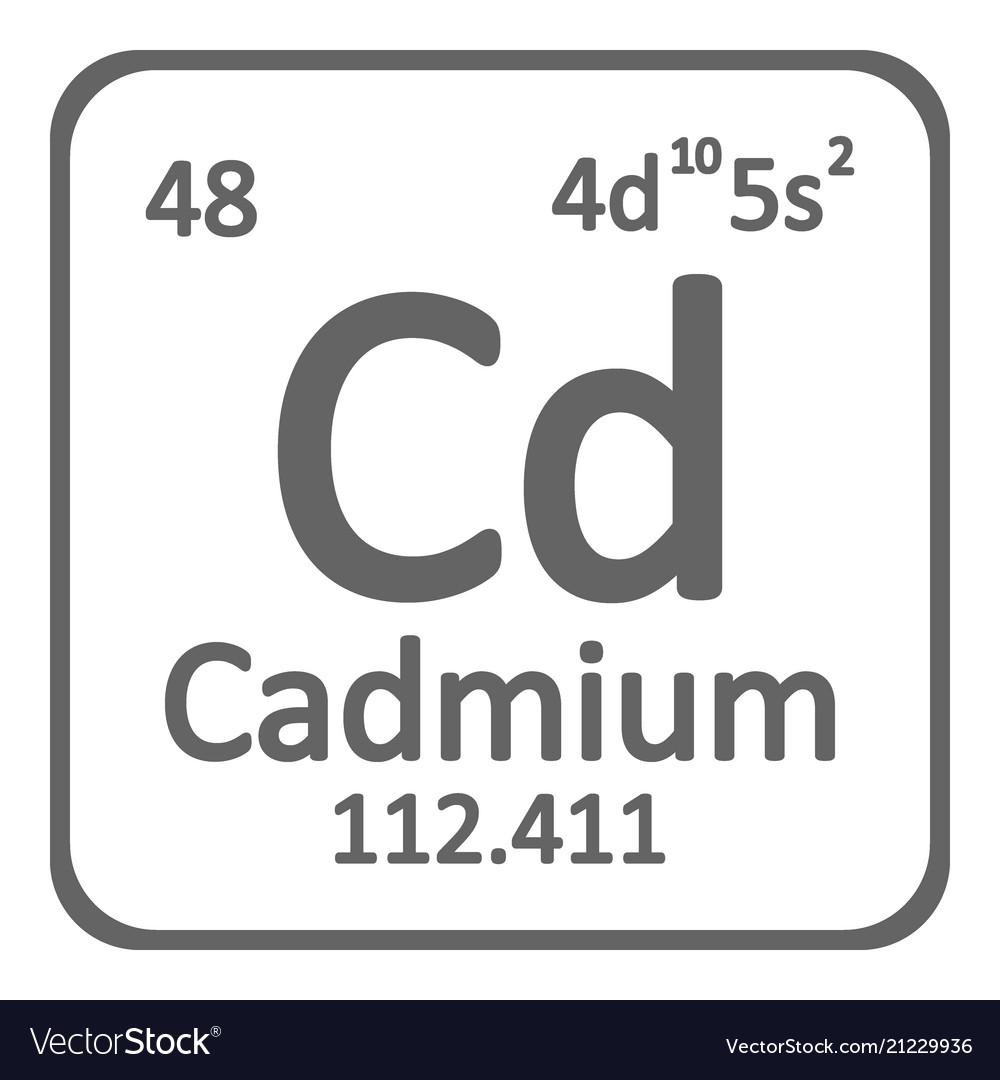 Cadmium Periodic Table Elcho Table